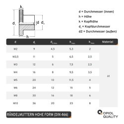 Rändelmuttern hohe Form DIN 466 Edelstahl A1