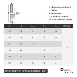 Rändelmuttern niedr. Form DIN 467 Edelstahl A1