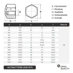 Hutmuttern niedr. Form DIN 917 Edelstahl A2