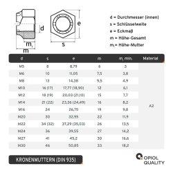 Kronenmuttern DIN 935 Edelstahl A2