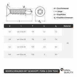 Bohrschrauben mit Senkkopf, Form O Innensechsrund DIN 7504 Edelstahl A2