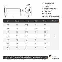 Linsenkopfschrauben mit Innensechskant ISO 7380 Edelstahl A2