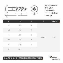 """Halbrundholzschrauben mit Kreuzschlitz """"Z"""" DIN 7996 Edelstahl A2"""
