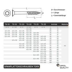 Spanplattenschrauben TORX (Teilgewinde), Senkkopf u. Innensechsrund, Edelstahl A2