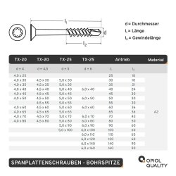 Spanplattenschrauben TORX mit Bohrspitze (Teilgewinde), Senkkopf u. Innensechsrund, Edelstahl A2