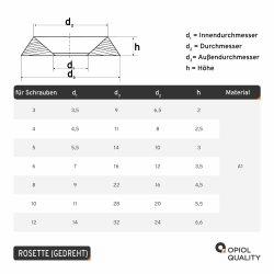 Rosetten gedreht Edelstahl A1