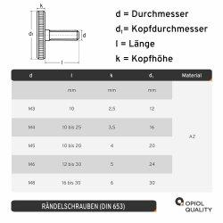 Rändelschrauben niedr. Form DIN 653 Edelstahl A2