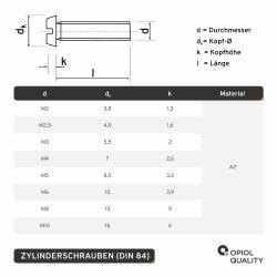 Zylinderschrauben mit Schlitz DIN 84 Edelstahl A2
