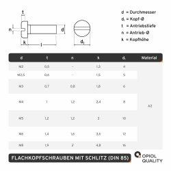 Flachkopfschrauben mit Schlitz DIN 85 Edelstahl A2