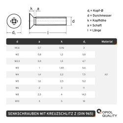 "Senkkopfschrauben mit Kreuzschlitz ""Z"" DIN 965 Edelstahl A2"