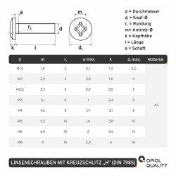 """Linsenschrauben mit Kreuzschlitz """"H"""" DIN 7985 Edelstahl A2"""
