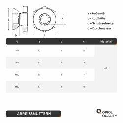 Abreissmutter Edelstahl A2 Doppelgewindeschraube Schraubstifte Gewindestifte