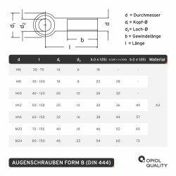 Augenschrauben Form B DIN 444 Edelstahl A2 Doppelgewindeschraube Schraubstifte Gewindestifte
