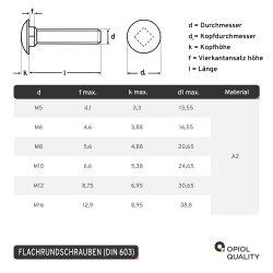 Schlossschrauben DIN 603 Edelstahl A2