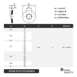 Dichtscheiben mit grauem EPDM Edelstahl A2 Doppelgewindeschraube Schraubstifte Gewindestifte