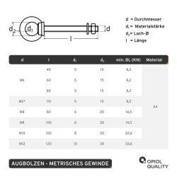 Augbolzen mit metrischem Gewinde M12x120 Edelstahl A4