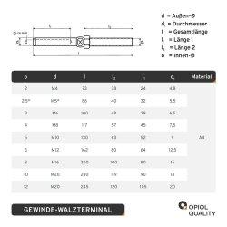 Gewinde-Walzterminal für D=10 mm/M20 Außengewinde rechts, Edelstahl A4
