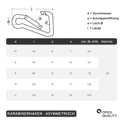 Karabinerhaken 6x60 asymmetrisch, Edelstahl A4