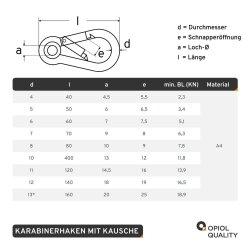 Karabinerhaken mit Kausche 5x50 Edelstahl A4