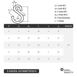 S-Haken Asymmetrisch 3 mm Edelstahl A4