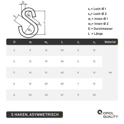 S-Haken Asymmetrisch 4 mm Edelstahl A4