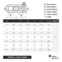 Wirbel D=6 Auge/Gabel Edelstahl A4