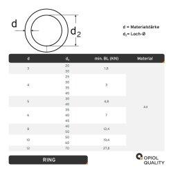 Ring 6x45 geschweißt, poliert, Edelstahl A4