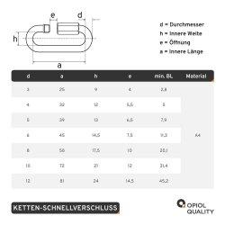 Ketten-Schnellverschluss D=4 ähnl. DIN 56926 Edelstahl A4