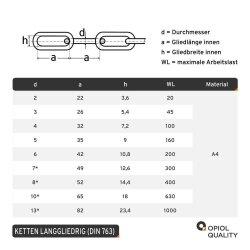 Kette 4 mm - langgliedrig DIN 763 Edelstahl A4