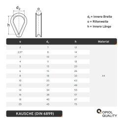 Kausche D=2 mm ähnl. DIN 6899 Edelstahl A4