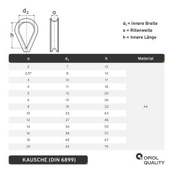 Kausche D=8 mm ähnl. DIN 6899 Edelstahl A4