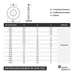 Unterlegscheiben DIN 125 Polyamid PA