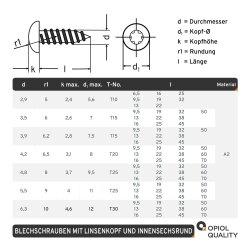 Linsenkopf-Blechschrauben mit Innensechsrund ISO 14585  Edelstahl A2