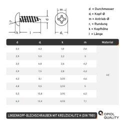 Linsenkopf-Blechschrauben mit Kreuzschlitz Edelstahl A2 (DIN 7981)
