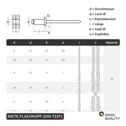 Blindnieten 2,4x4 mm mit Flachkopf DIN 7337 Edelstahl A2