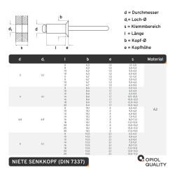 Blindnieten 3,0x6 mm mit Senkkopf DIN 7337 Edelstahl A2